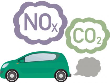 CO2 review process in turmoil!